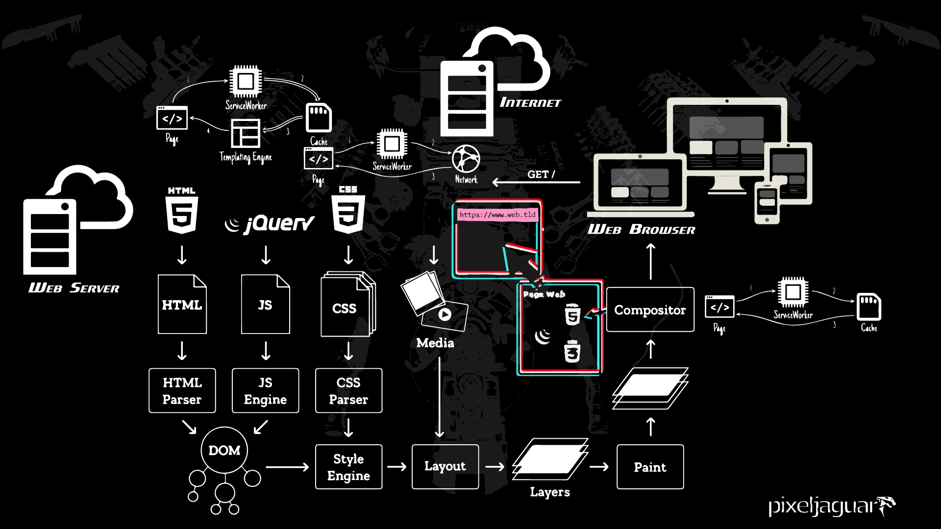 artwork-web-engine-2020-studio-pixeljaguar
